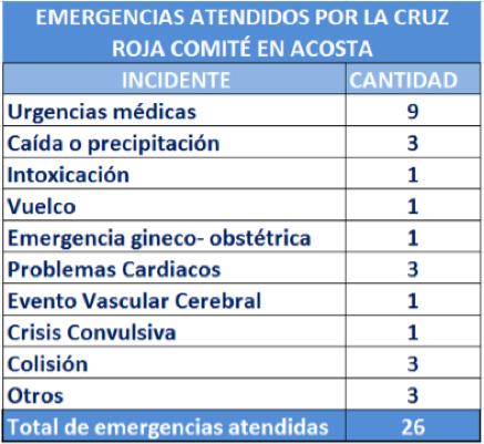 Cruz Roja 02
